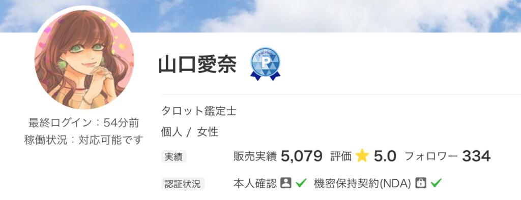 山口愛奈さんのプロフィール